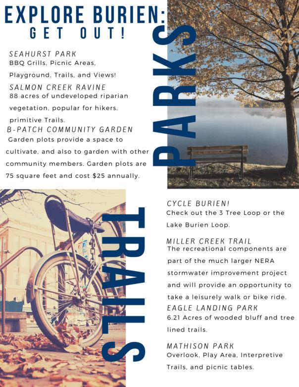 Parks-and-Trails-Burien Burien