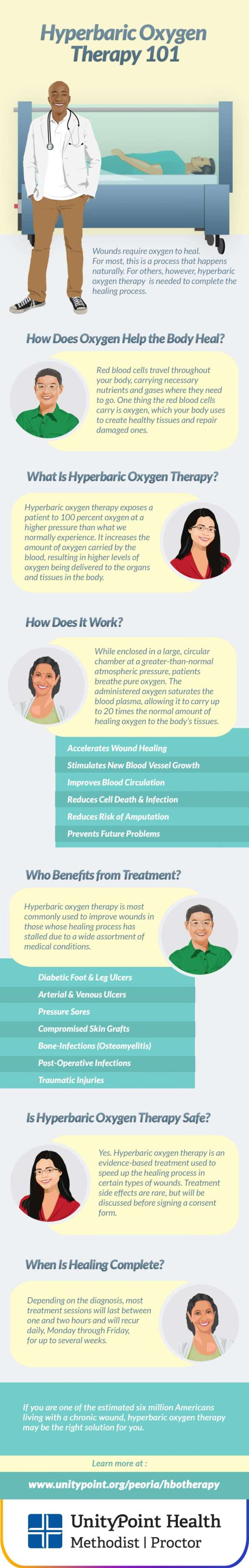 hyperbaric-oxygen-therapy-101-infographic_5448090940641_w1500