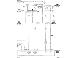 Diagrams for Finding an electrical short