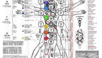 The Initiation into Hermetics - Franz Bardon ( PDF