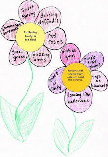 poetry flower craft