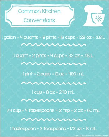 Common Kitchen Conversions Printable