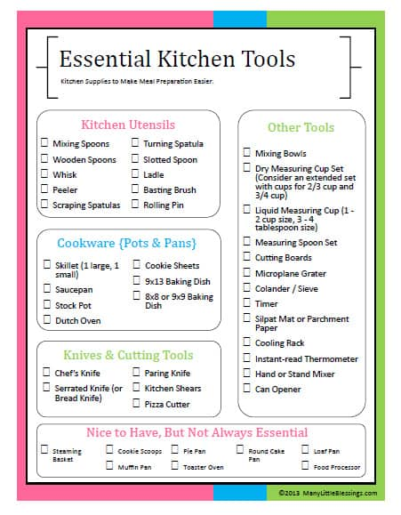 photograph regarding Kitchen Printable identify Significant Kitchen area Resources for Less difficult Supper Planning