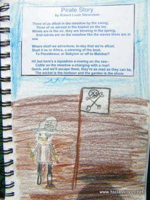 Poetry for Kids Activities