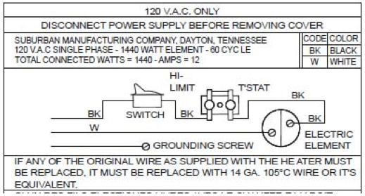 atwood rv furnace wiring diagram atwood image suburban rv furnace wiring diagram suburban auto wiring diagram on atwood rv furnace wiring diagram