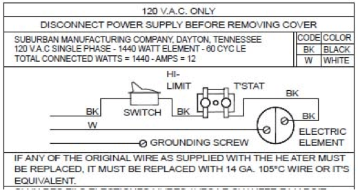 rv water tank wiring diagram ata 110 electric hot testing library our first surprise we have a combo heater that stoppedelectric