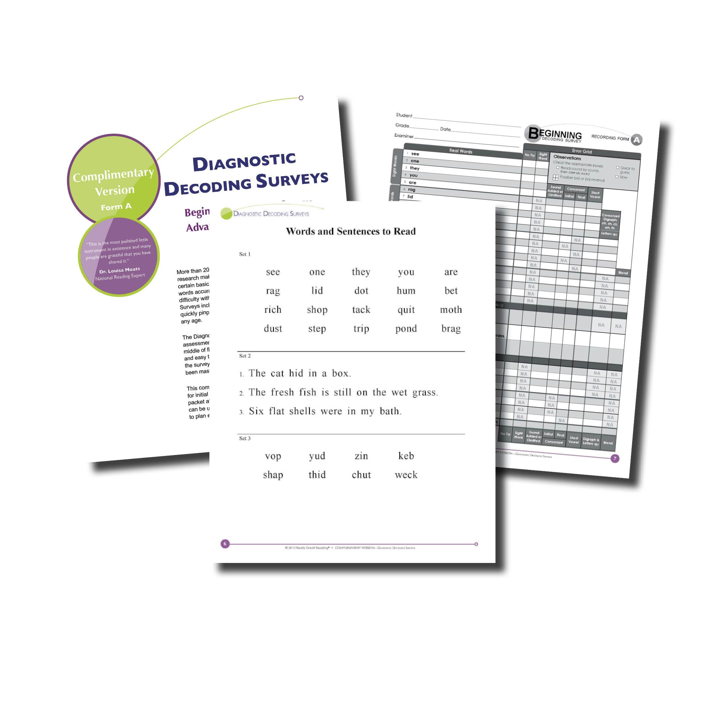 Informal Reading Assessment For High School Students