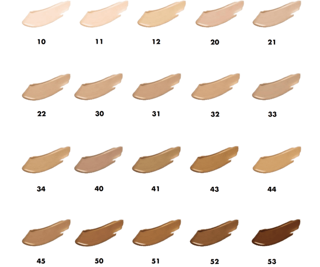 Makeup Forever Ultra HD Concealer 2019 Shades