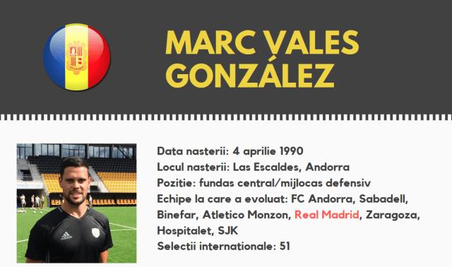 Marc Vales CV