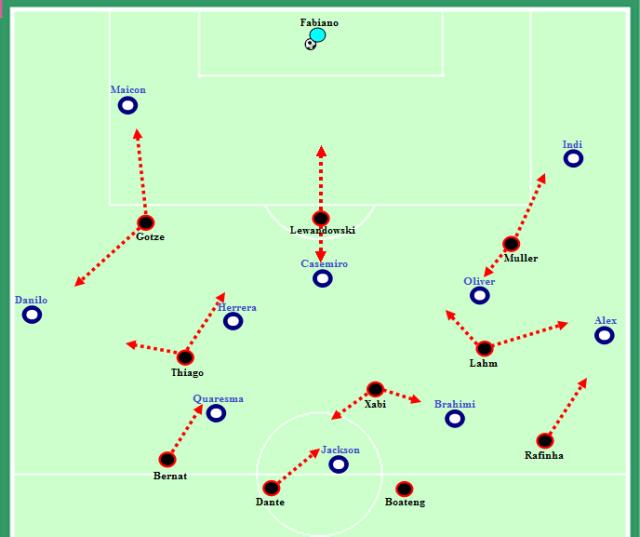 Porto-Bayern 3-1
