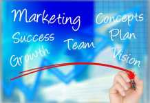 promote your niche business