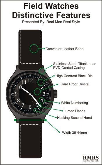 Mans Guide to Field Watches  Rugged Wristwatches With