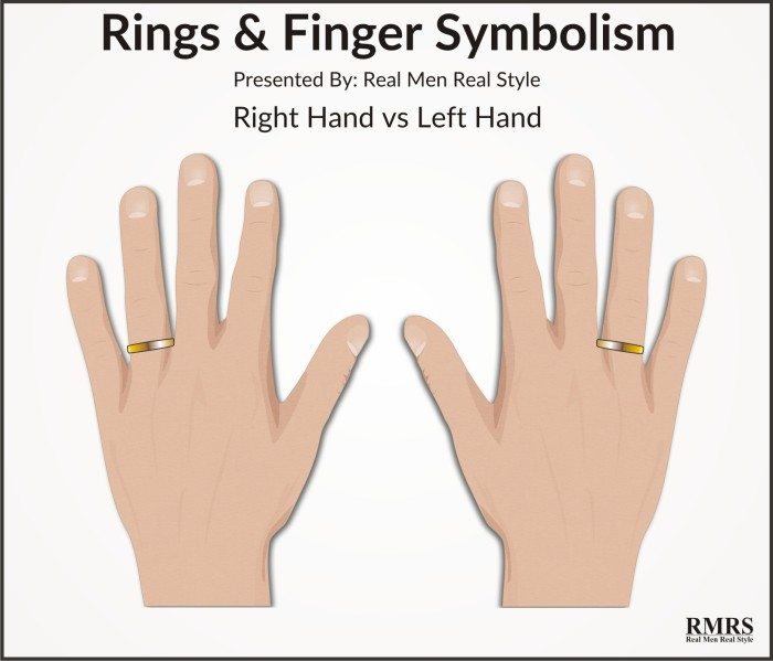 5 Rules To Wearing Rings Ring Finger Symbolism Significance Cultural Personal Relevance Of Rings