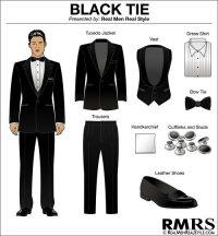 Mens Dress Code Guide | 7 Levels Of Dress Code Etiquette ...