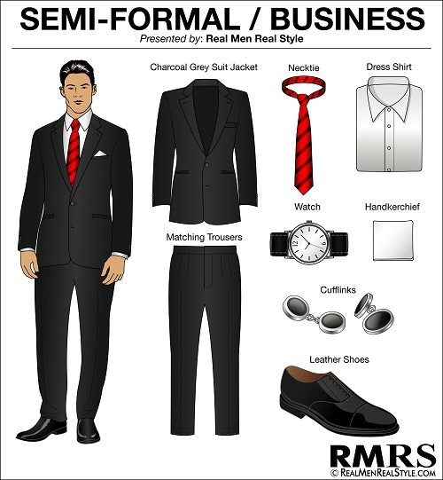 Men S Dress Code Guide 7 Levels Of Dress Code Etiquette Black Tie Business Casual Ultra Casual Menswear Chart