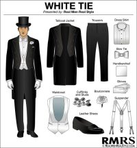 Men's Dress Code Guide | 7 Levels Of Dress Code Etiquette ...