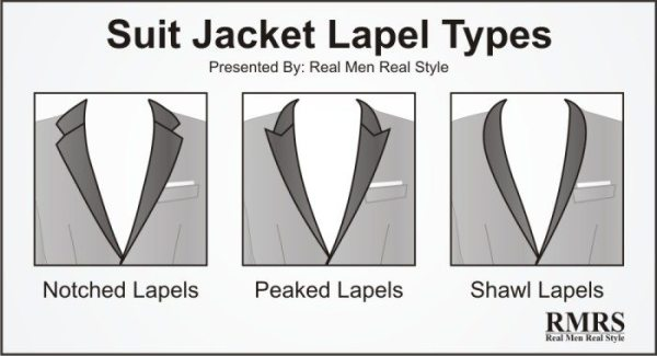jacket-lapel-types-single-vs-double-breasted