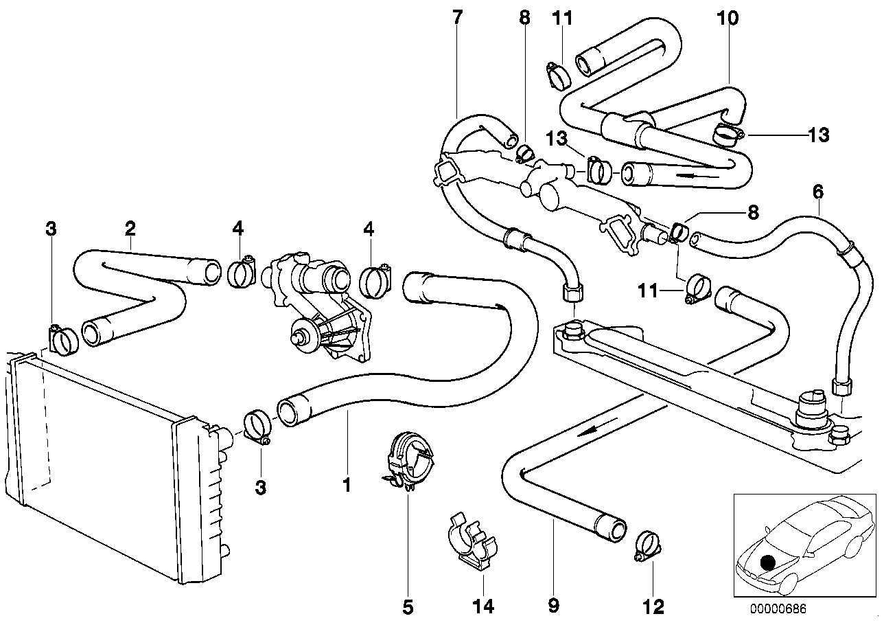 hight resolution of cooling system water hoses