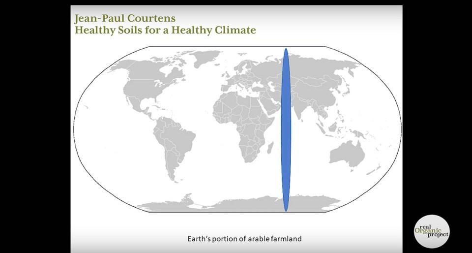 arable farm land on earth