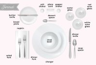 How to Set a Table: Basic, Casual and Formal Table ...
