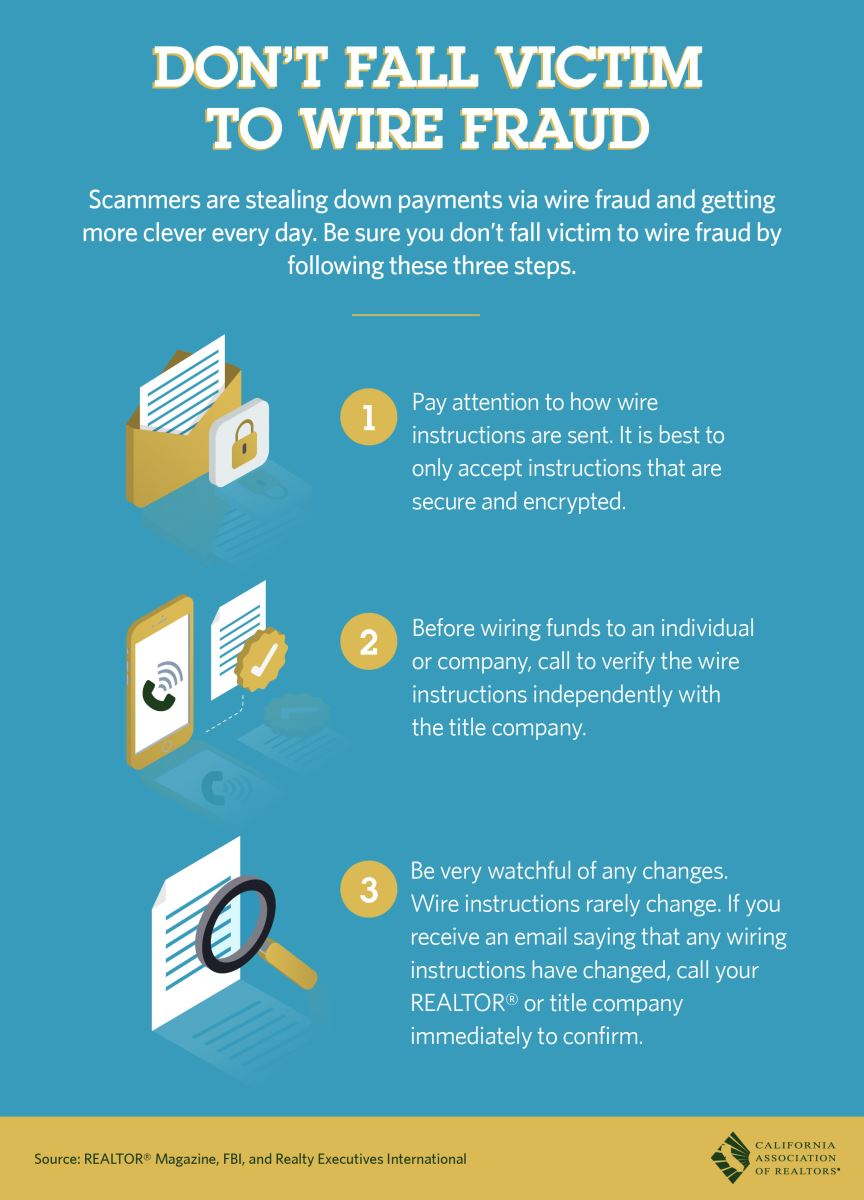 medium resolution of wire fraud on the rise