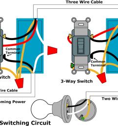 three switch wiring diagram power from switch [ 1024 x 792 Pixel ]