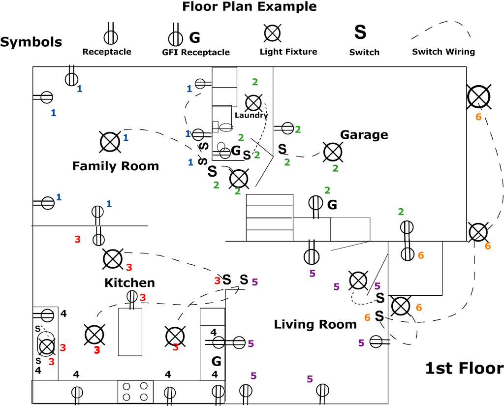 hight resolution of completed mapping of circuits