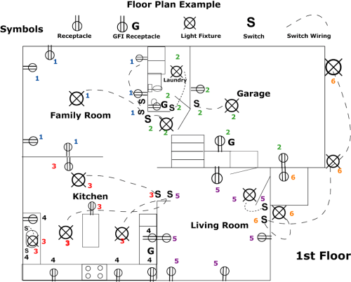 small resolution of completed mapping of circuits