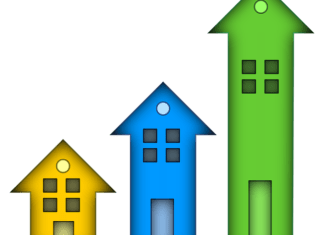 growth trajectory of real estate
