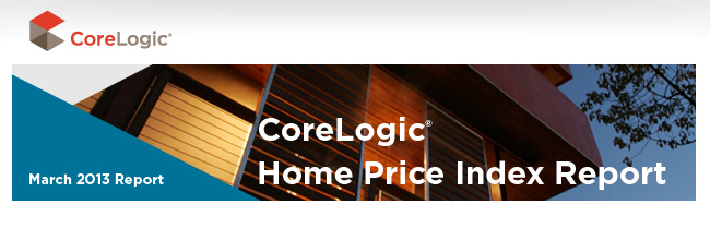 Corelogic banner