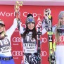 Vonn Clings To Overall World Cup Lead After Taking Third
