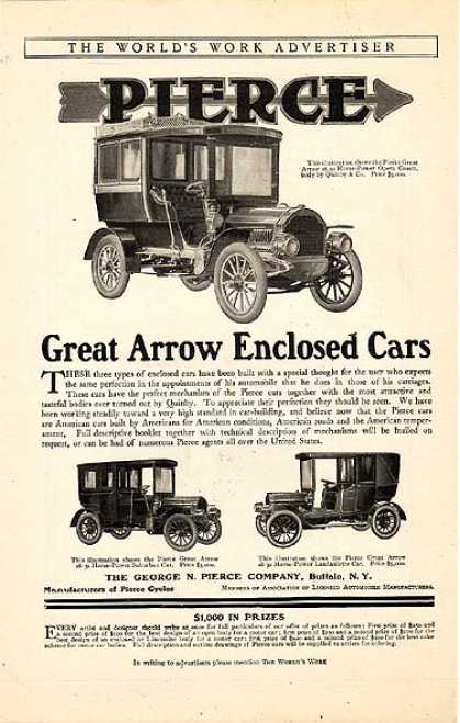 A History Of Car Advertisements And Vintage Car Prints Rear View Prints