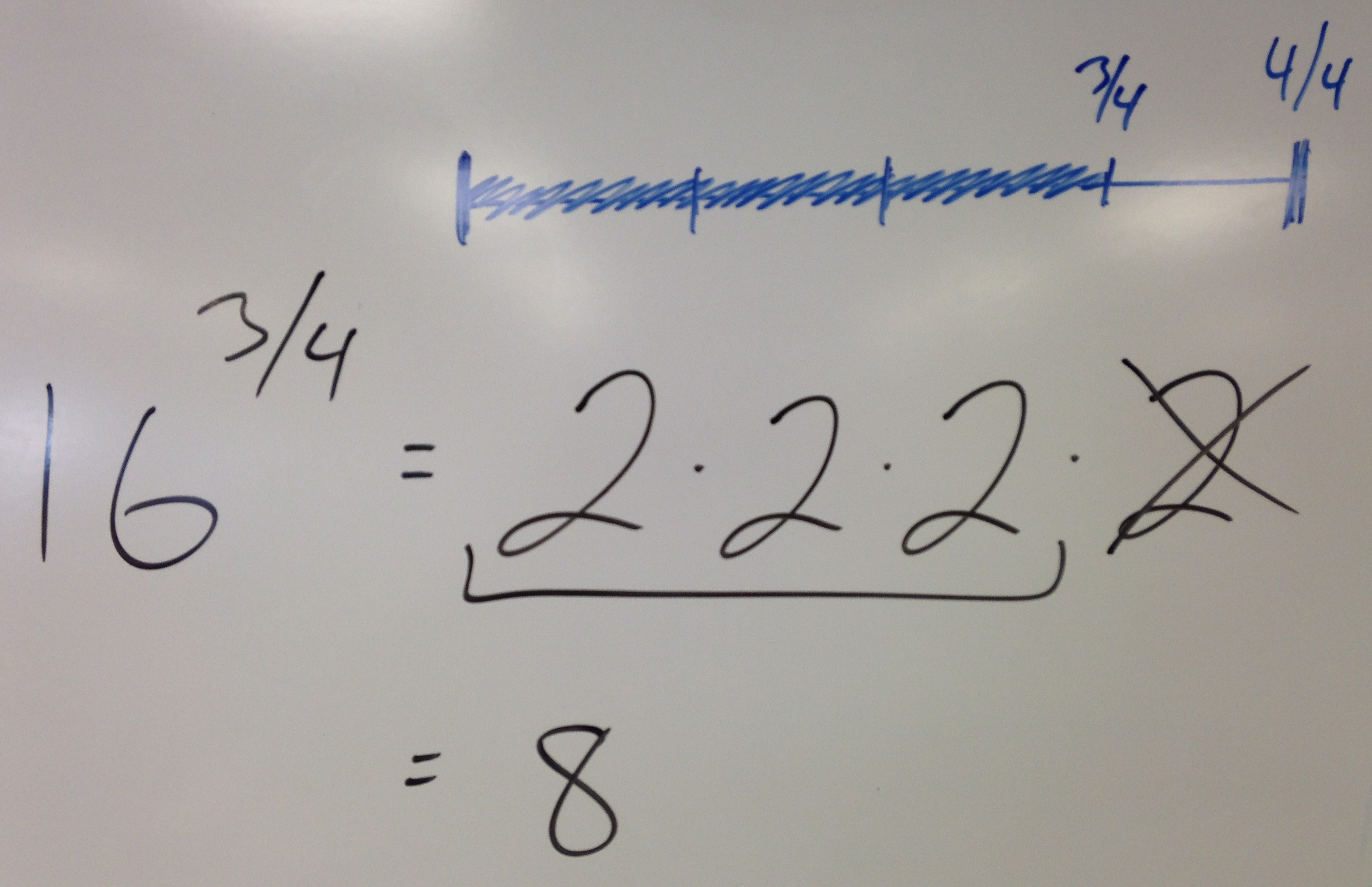 Mistakes Radicals Rational Exponents And Partitioning