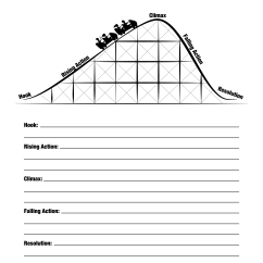 Plot Diagram Fill In Cuts Of Beef Chart Roller Coaster Worksheet Pictures To Pin On Pinterest