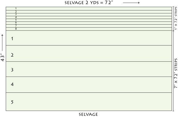 spacer row yardage