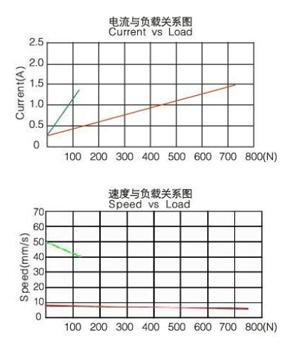 Dc Brushless Fan 12v 12V DC Cooling Fans Wiring Diagram