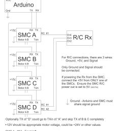 image motor wiring diagram png  [ 2099 x 2761 Pixel ]