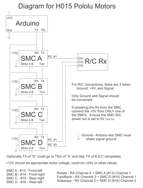 small resolution of  image motor wiring diagram png
