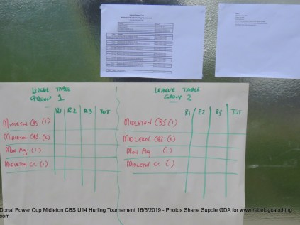 Donal Power Cup Matches (28)