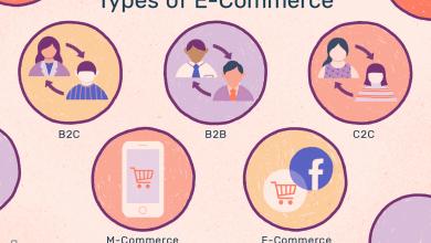 Photo of Eli Dangerfield Describe Online business Marketing Tips to Grow Your Sales: