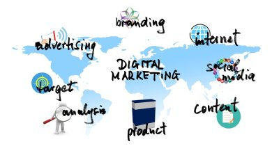 Photo of How Digital Marketing Will Rule 2021