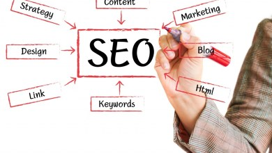 Photo of Process or Set of Website and SEO Services Near You?