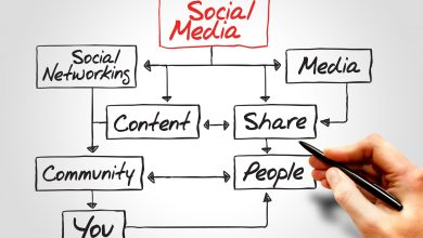 Photo of Digital marketing made easy: 3 tips on how to successfully implement your social media strategy