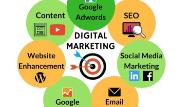 Photo of WHAT IS DIGITAL MARKETING AND SEARCH ENGINE OPTIMIZATION (SEO)?