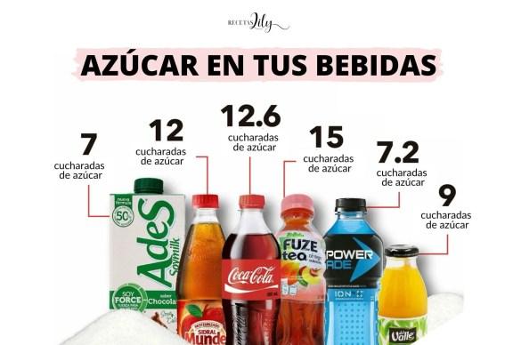 cuanta azucar hay en tus bebidas