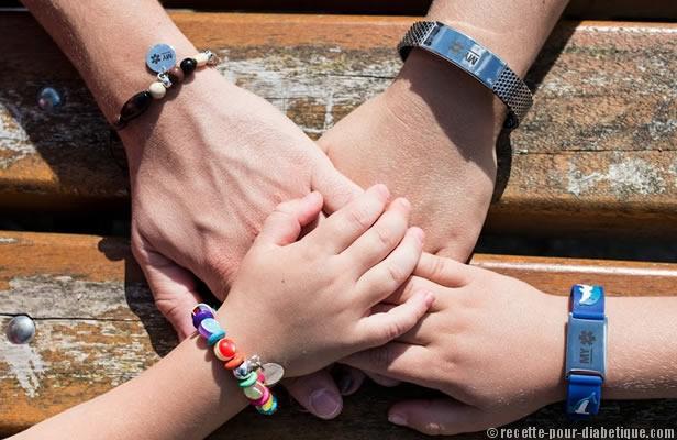 bracelets-identification