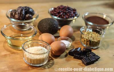 ingredient-muffins