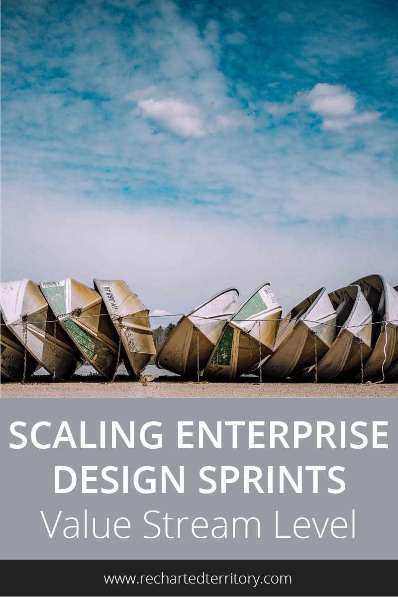 Scaling Enterprise Design Sprints: Value Stream Level