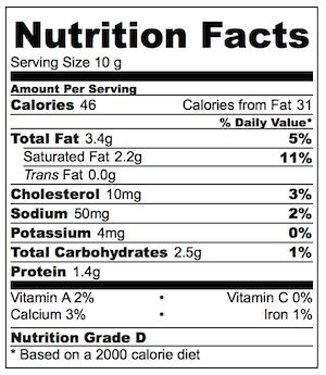 3 Ingredient Parmesan Biscuits Nutrition