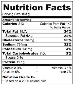 Breakfast Mille-feuille nutrition